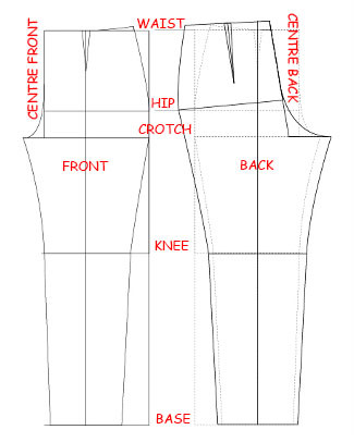 Basic Pants pattern 14
