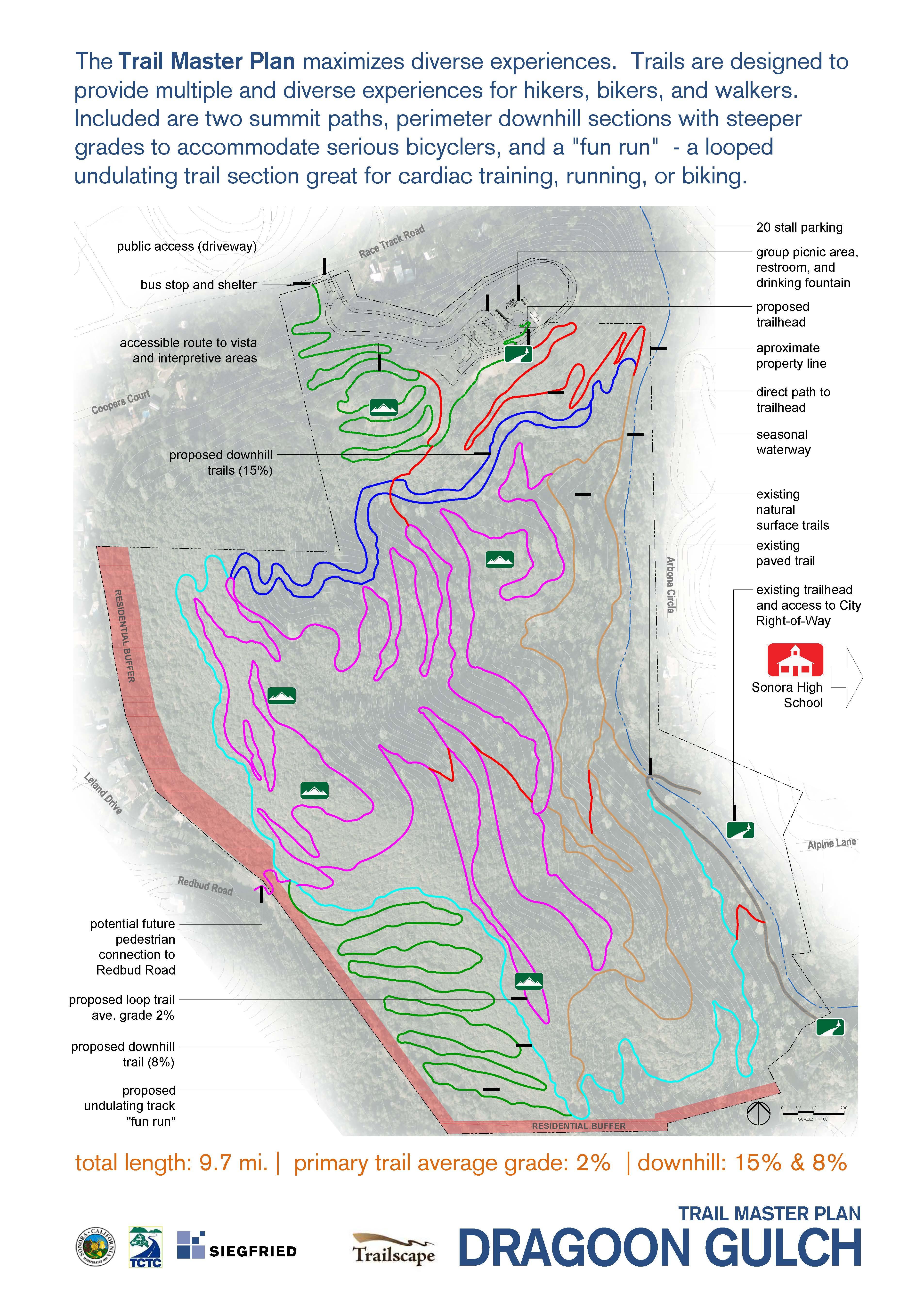Dragoon Gulch Master Trail Plan | TCTC on