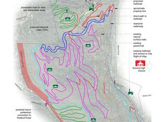Dragoon Gulch Master Trail Plan