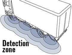 FORS side scan detection zone