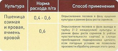 Астерикс, Гербицид, Сельхозавиация, Авиахимработы, Авиационно-химические  работы