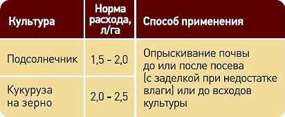 Беркут, Гербицид, Сельхозавиация, Авиахимработы, Авиационно-химические  работы