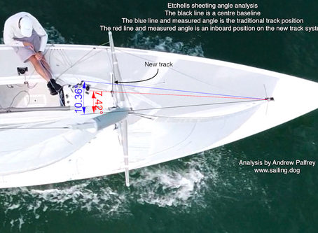 Q&A on the Etchells Jib In-Hauler System