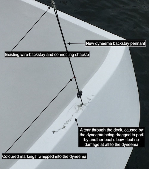 Highlighting the lack of damage from having a Dyneema backstay pennant