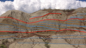Let's get (geo)physical: The why and how of building geological models