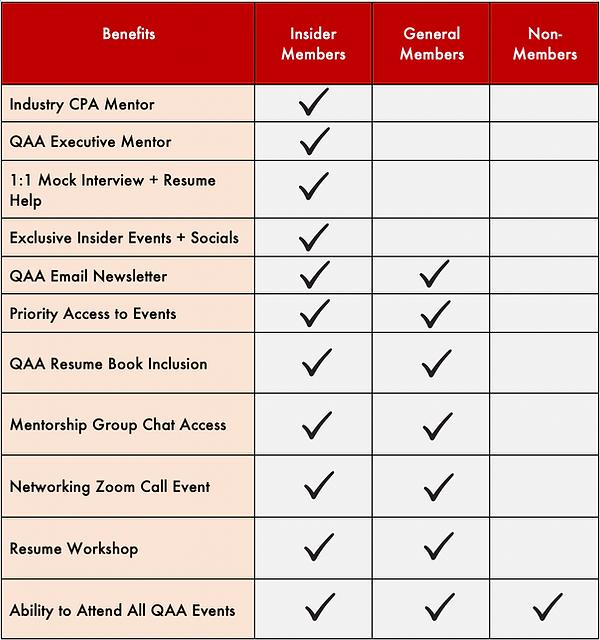 QAA Membership Benefits (1).png