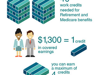 Preparing for Medicare and Social Security