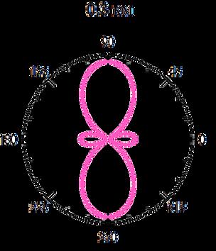 Диаграмма направленности ГЭД