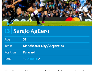 Sergio – ranked 13th worldwide