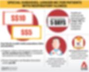 PHPC chart.jpg