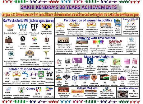 Major Achievements.jpeg