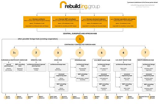rebuild_ing_group_global_international.p