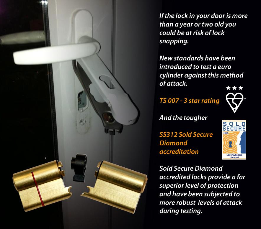 Lock Snapping Prevention!