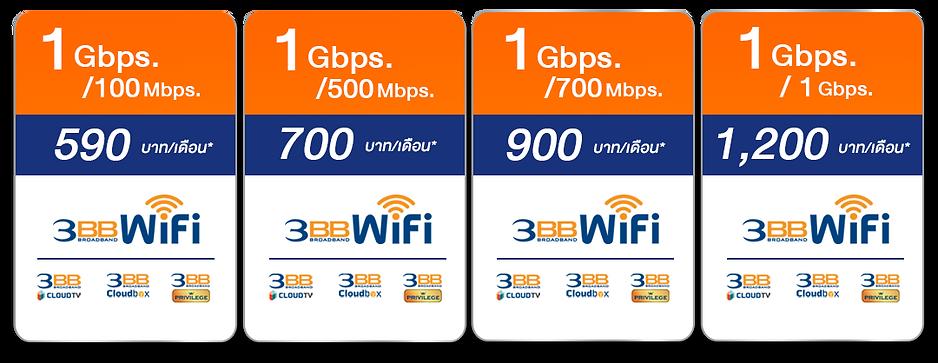 3BB GIGA-FIBER-product-web-template-1140