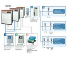 Энергосбережения сжатого воздуха