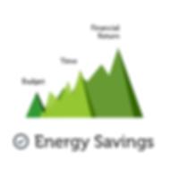 solar energy savings graph , solar, natural energy