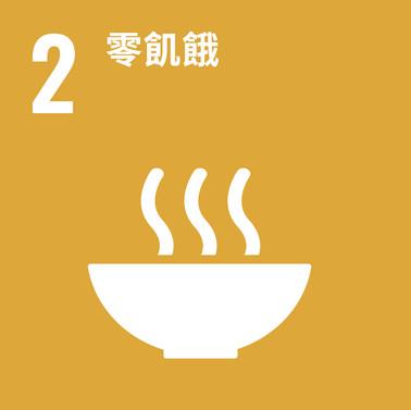 目標2:消除飢餓,實現糧食安全,改善營養狀況和促進可持續農業