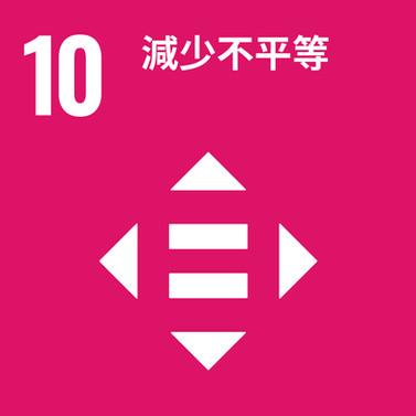 目標10:減少國家內部和國家之間的不平等
