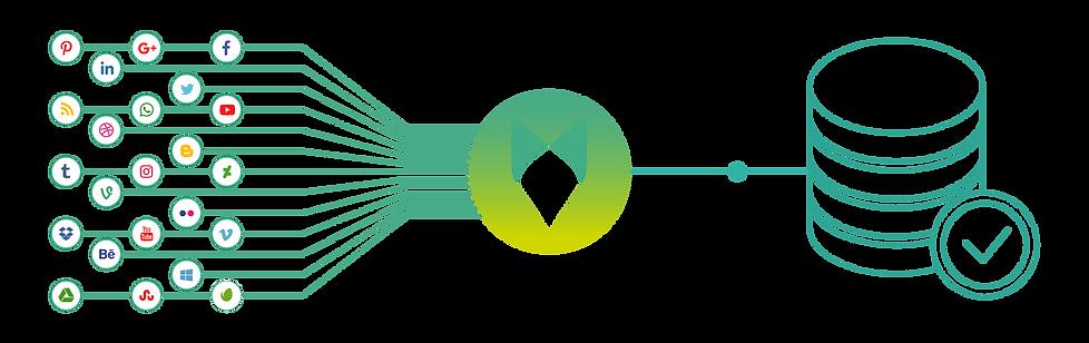integrations-top-strip.png