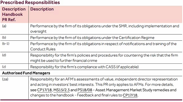 Prescribed Responsibilities (PRs).webp