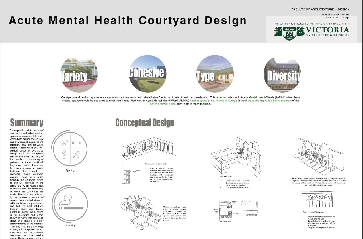 Award-winning research into architectural design of mental health wards