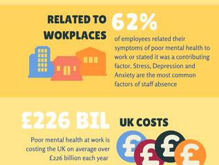A Happier, Healthier Workplace
