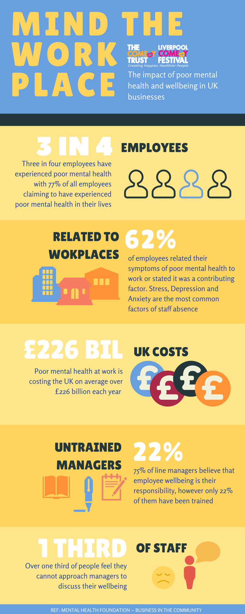 Workplace Mental Health Statistics