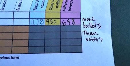 NY Election Raises Red Flags: Poll Watchers Find *MORE* Ballots Than Voters