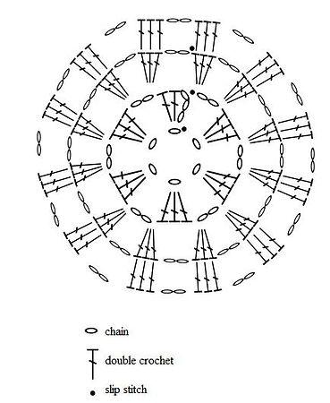 Hexagon Cardigan Pattern 5.jpg