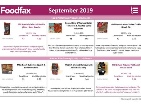 Foodfax - September's Top 3 & Bottom 3