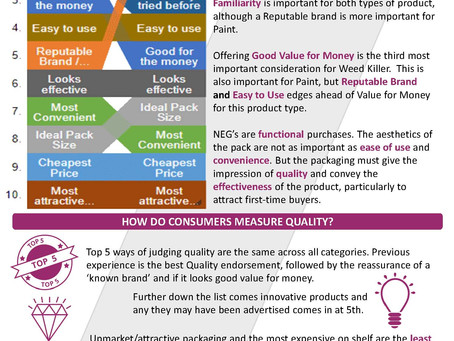 What do consumers look for when deciding which non food products to buy?