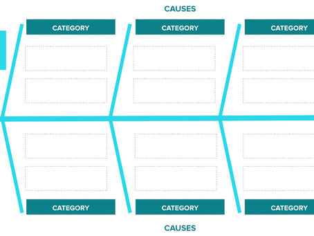 Graphic Organisers for Online Learning