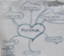 Leadership Kuleana.jpg