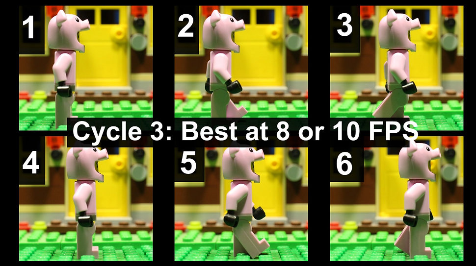 Easy Walk Cycle 3 for 8 to 10 FPS Cheat
