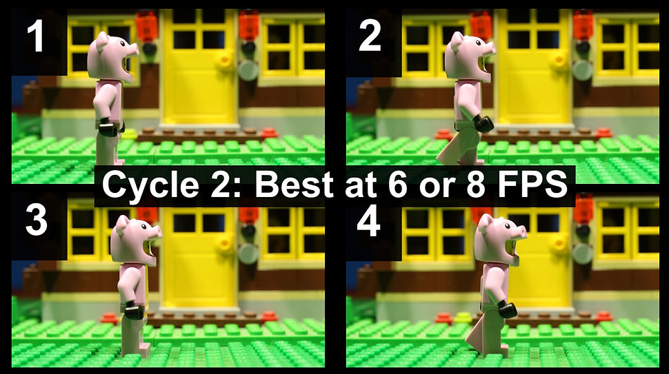 Easy Walk Cycle 2 for 6 to 8 FPS Cheat S