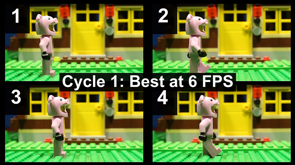 Easy Walk Cycle 1 for 6 FPS Cheat Sheet.
