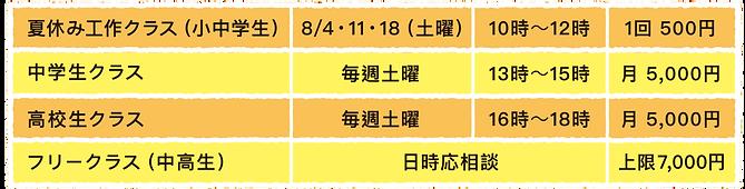 岐阜県高山市 株式会社つづく|クラブの活動費