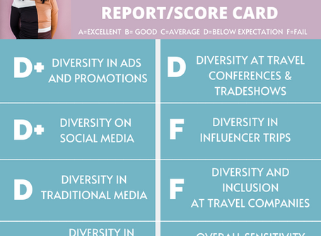 DIVERSITY IN TRAVEL REPORT/SCORE CARD