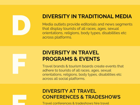 THE TRAVEL INDUSTRY STILL DOESN'T GET IT: Diversity in travel report card .