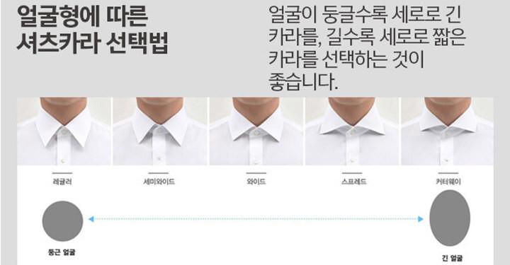 얼굴형에 따른 셔츠카라 선택법