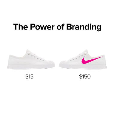 power-of-branding-1024x1024.jpg