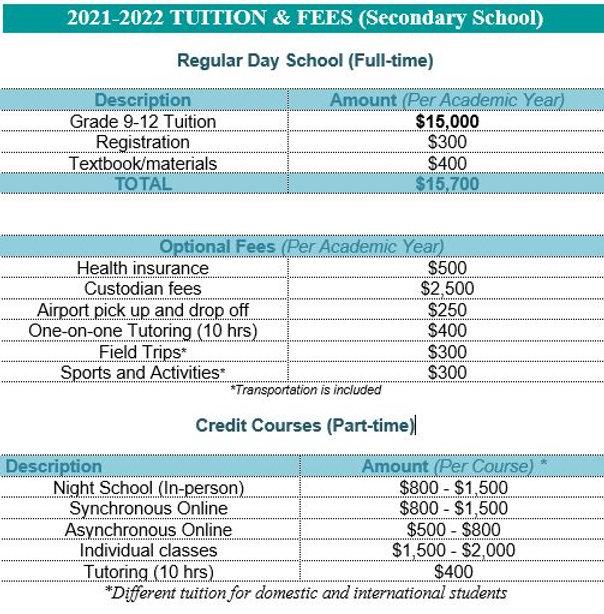Secondary school fees.JPG