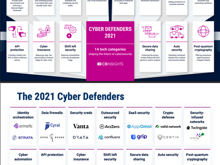 QuSecure Named Top 2021 Cyber Defender by CB insights