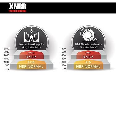 XNBR.jpg