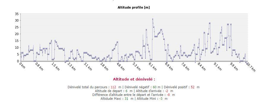 altitude.JPG