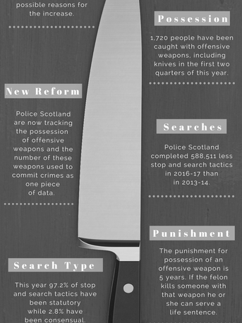 Knife Crime Infographic