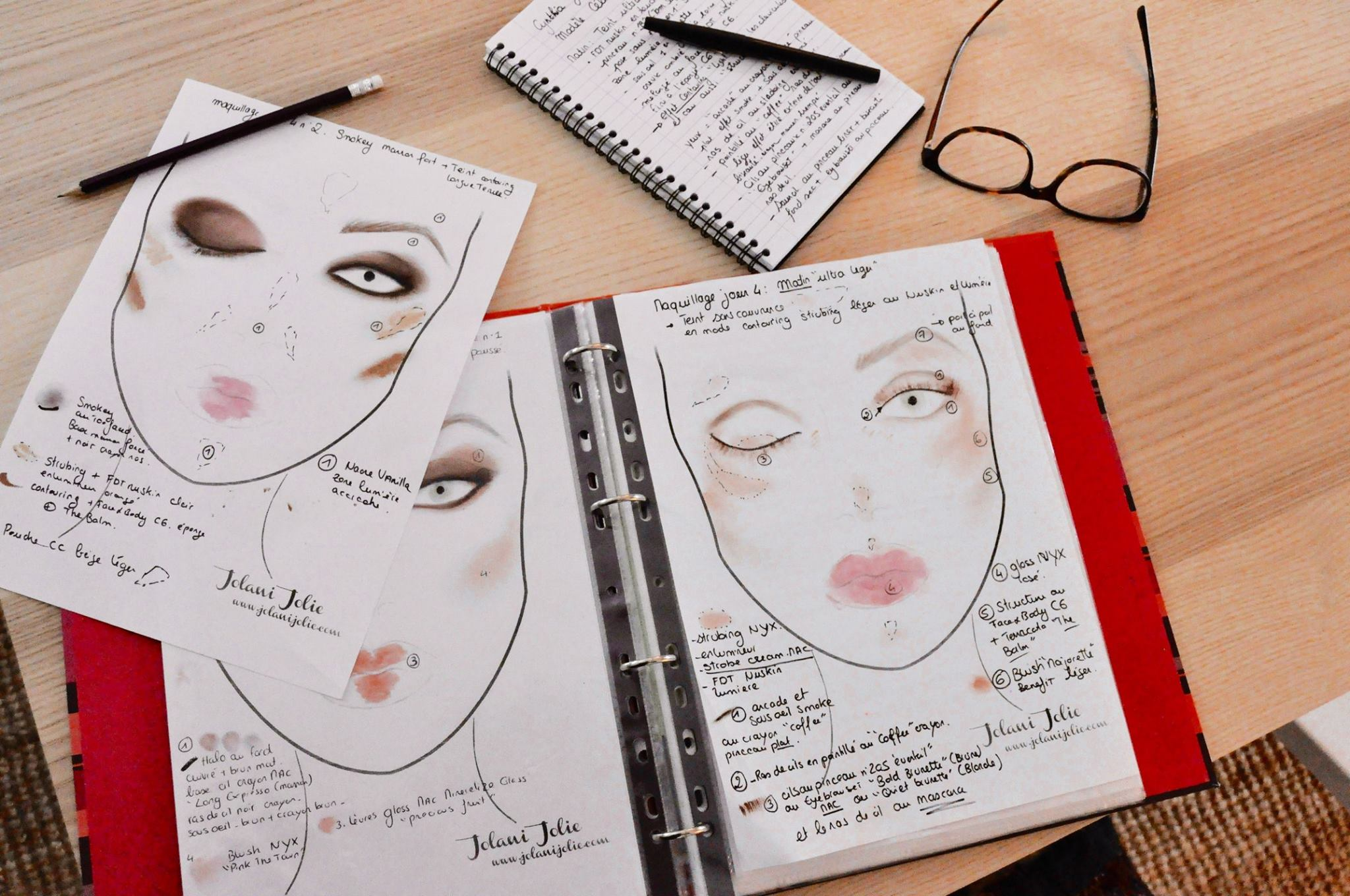 facechart jour cynthia