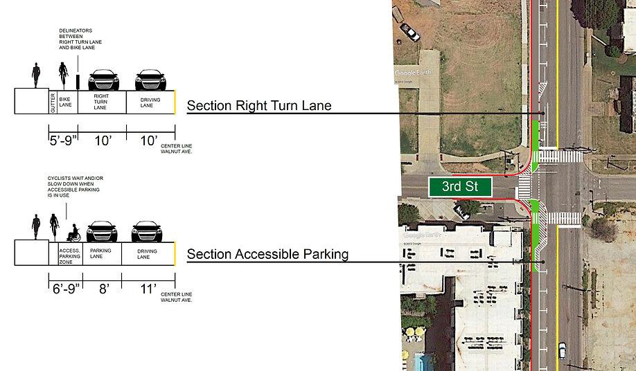 Protected bike lane design