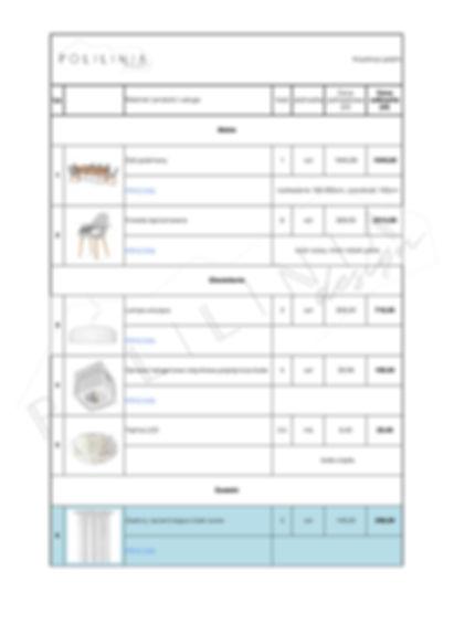 Kosztorys mebli,materiałów i dodatków