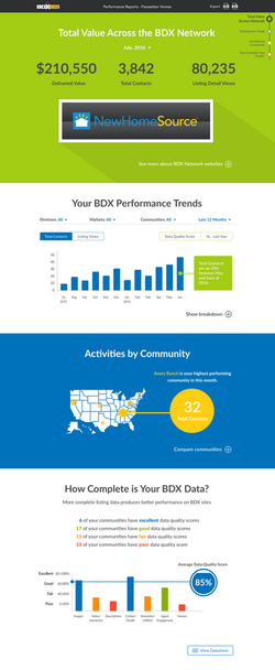 BDX Live Reporting Dashboard